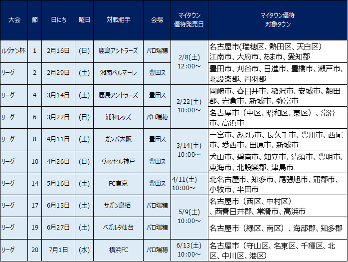 200131_MYTown_schedule.png