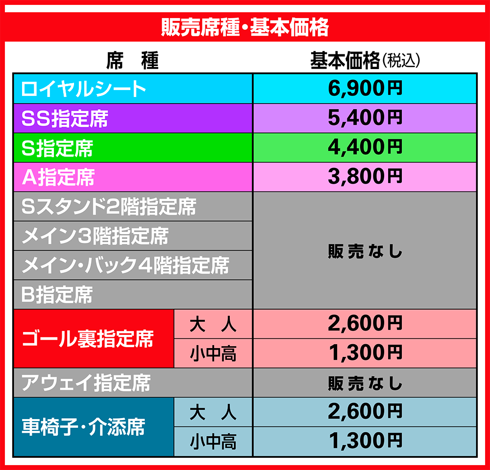 11_ticket_sales_Overview.png