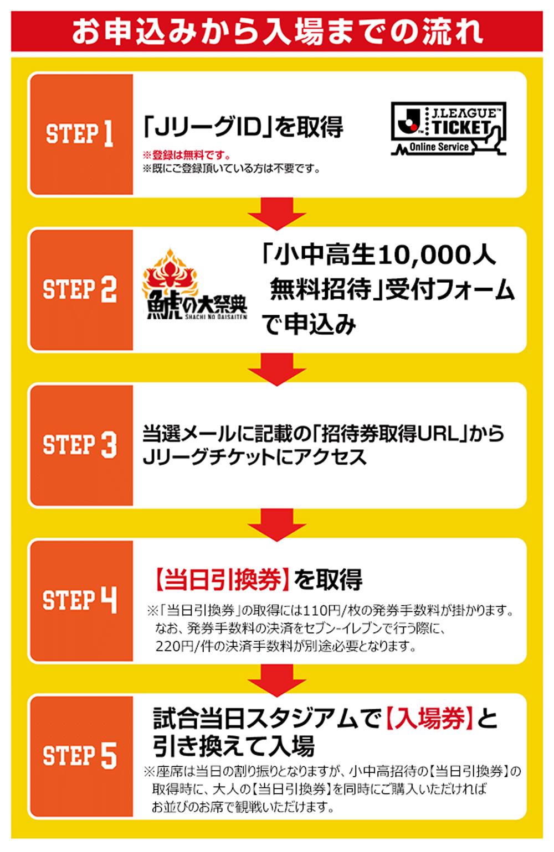 210714_shachi_shotai_flow.png